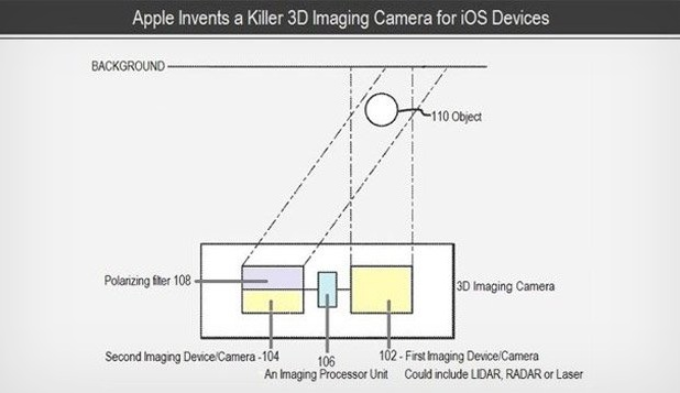 Apple Working on a 3D Camera
